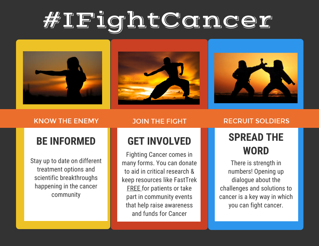 Know the enemy, Be informed: Stay up to date on different treatment options and scientific breakthroughs happening in the cancer community Join the fight, Get involved: Fighting Cancer comes in many forms. You can donate to aid in critical research & keep resources like FastTrek FREE for patients or take part in community events that help raise awareness and funds for Cancer Recruit Soldiers. Spread the word: There is strength in numbers! Opening up dialogue about the challenges and solutions to cancer is a key way in which you can fight cancer.